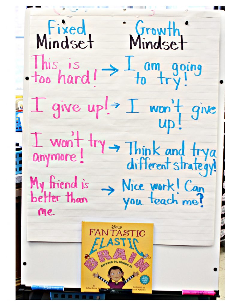 growth mindset pic