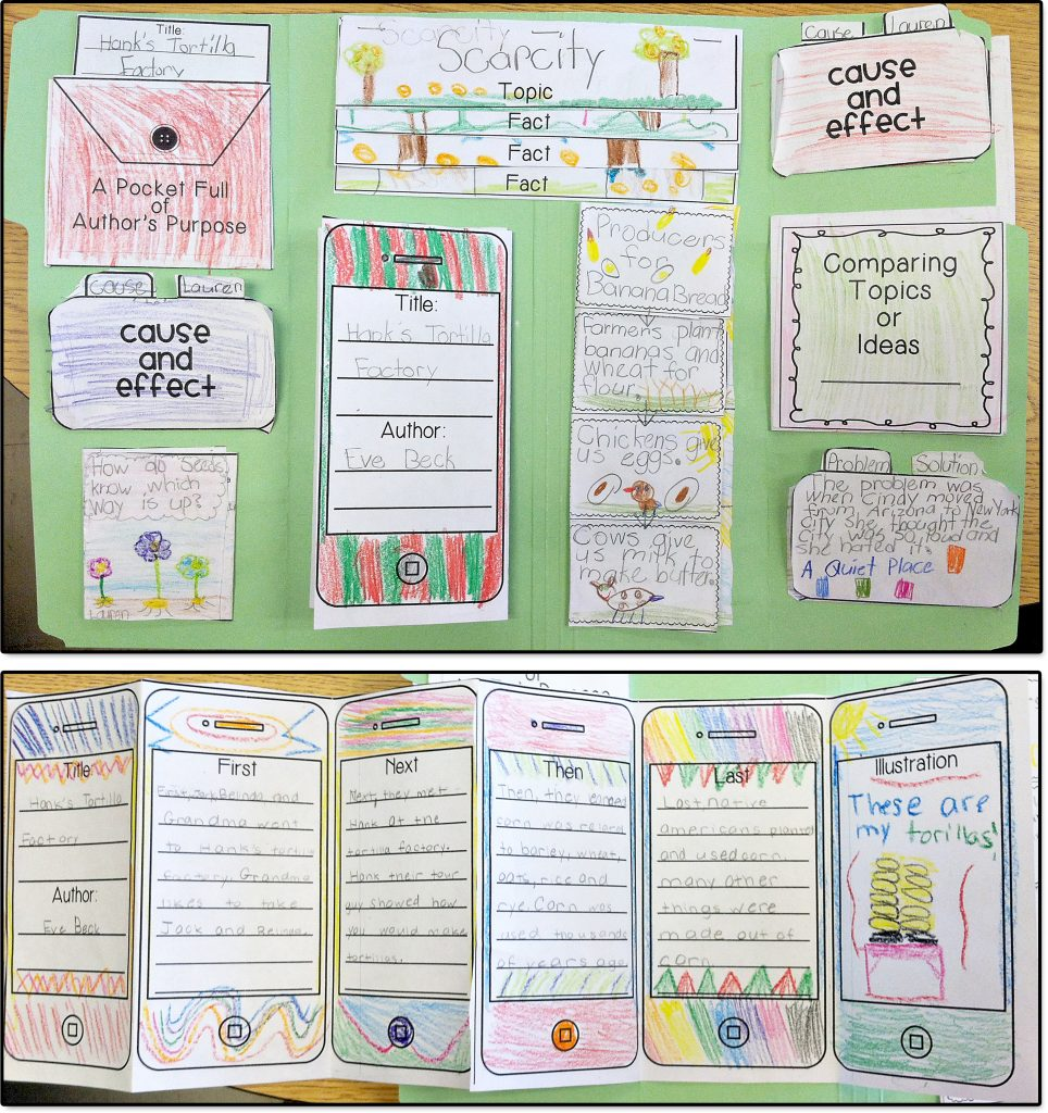 guided writing activities, guided reading activities, guided reading flip flap books, guided writing activity