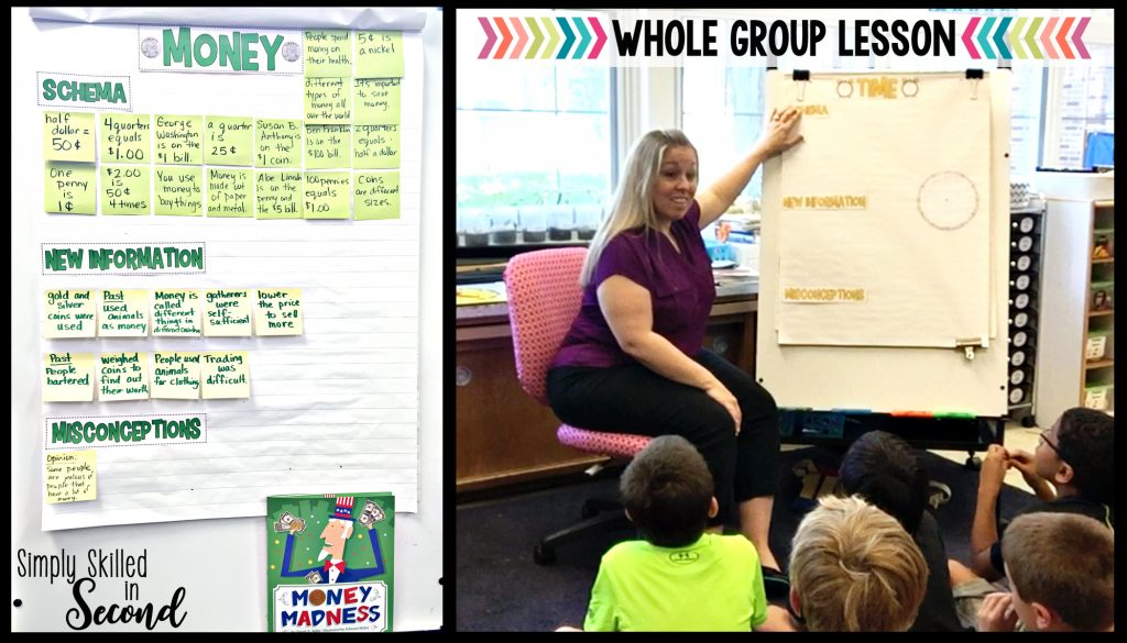 guided math whole group instruction, how to do whole group instruction for guided math, whole group lessons for guided math